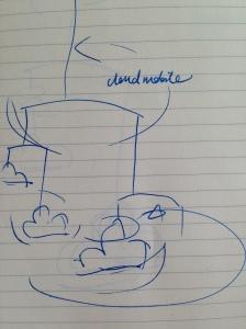 Cloud Mobile Sketch